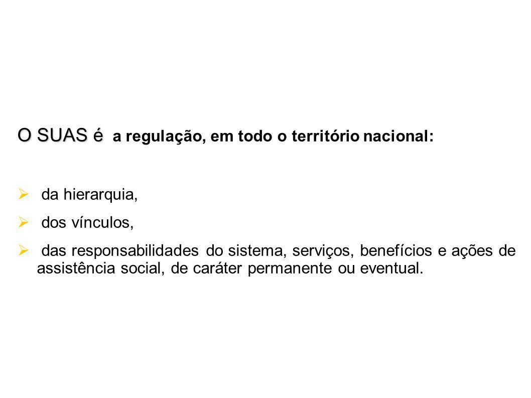 O SUAS é O SUAS é a regulação, em todo o território nacional: da hierarquia, dos vínculos, das responsabilidades do sistema, serviços, benefícios e ações de assistência social, de caráter permanente ou eventual.