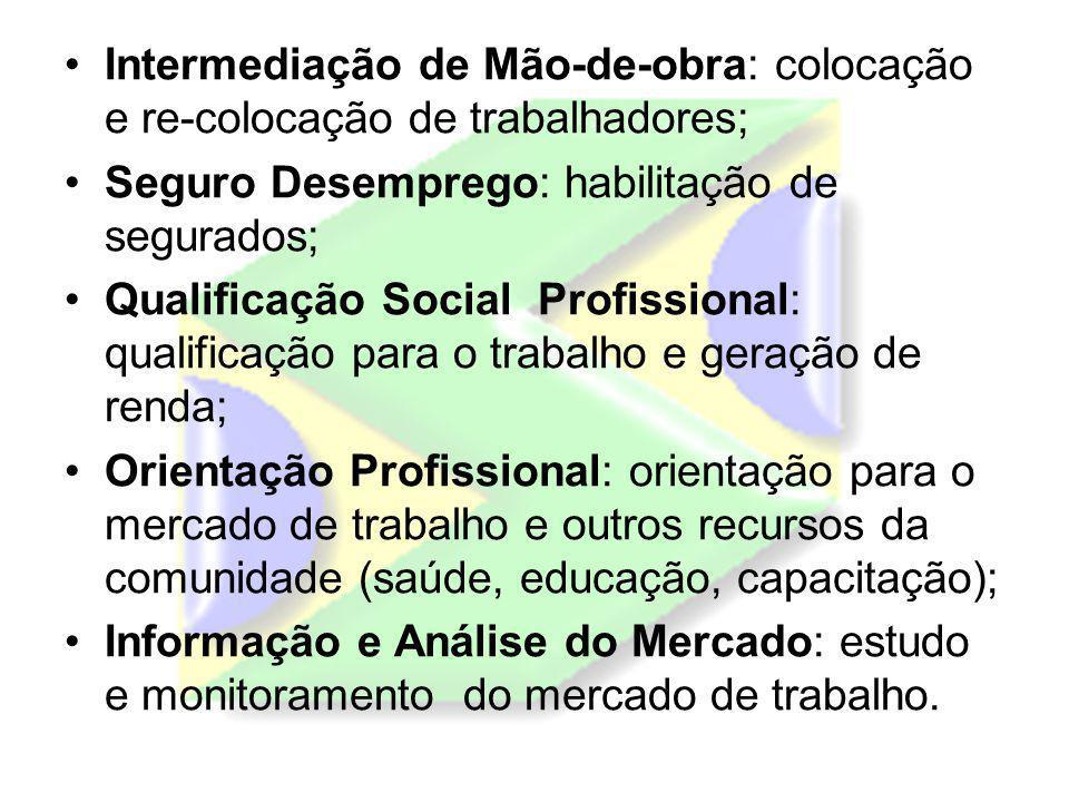 Intermediação de Mão-de-obra: colocação e re-colocação de trabalhadores; Seguro Desemprego: habilitação de segurados; Qualificação Social Profissional