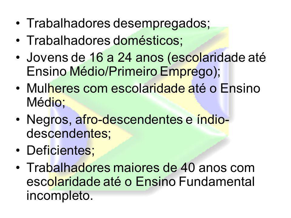 Trabalhadores desempregados; Trabalhadores domésticos; Jovens de 16 a 24 anos (escolaridade até Ensino Médio/Primeiro Emprego); Mulheres com escolarid