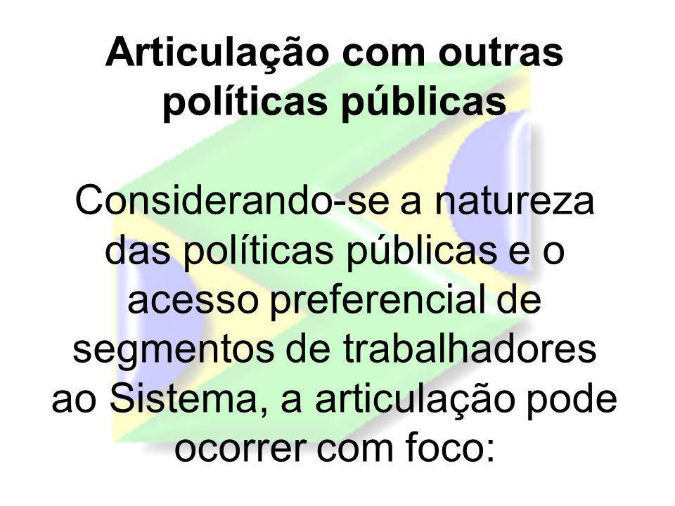 Articulação com outras políticas públicas Considerando-se a natureza das políticas públicas e o acesso preferencial de segmentos de trabalhadores ao S