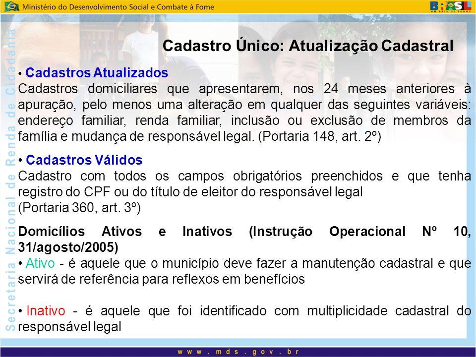 Cadastro Único: Atualização Cadastral Cadastros Atualizados Cadastros domiciliares que apresentarem, nos 24 meses anteriores à apuração, pelo menos um