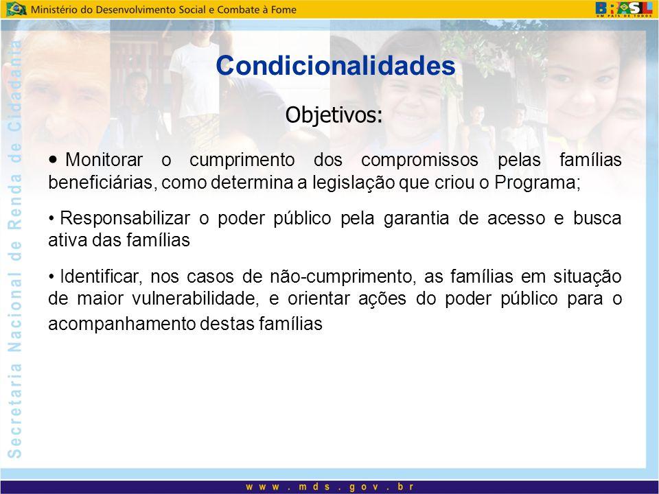 Condicionalidades Objetivos: Monitorar o cumprimento dos compromissos pelas famílias beneficiárias, como determina a legislação que criou o Programa;