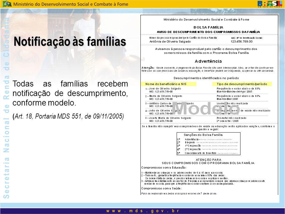 Notificação às famílias Todas as famílias recebem notificação de descumprimento, conforme modelo.