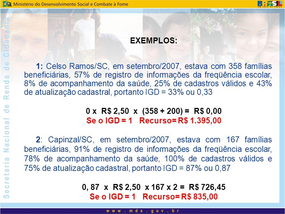 EXEMPLOS: 1: Celso Ramos/SC, em setembro/2007, estava com 358 famílias beneficiárias, 57% de registro de informações da freqüência escolar, 8% de acom