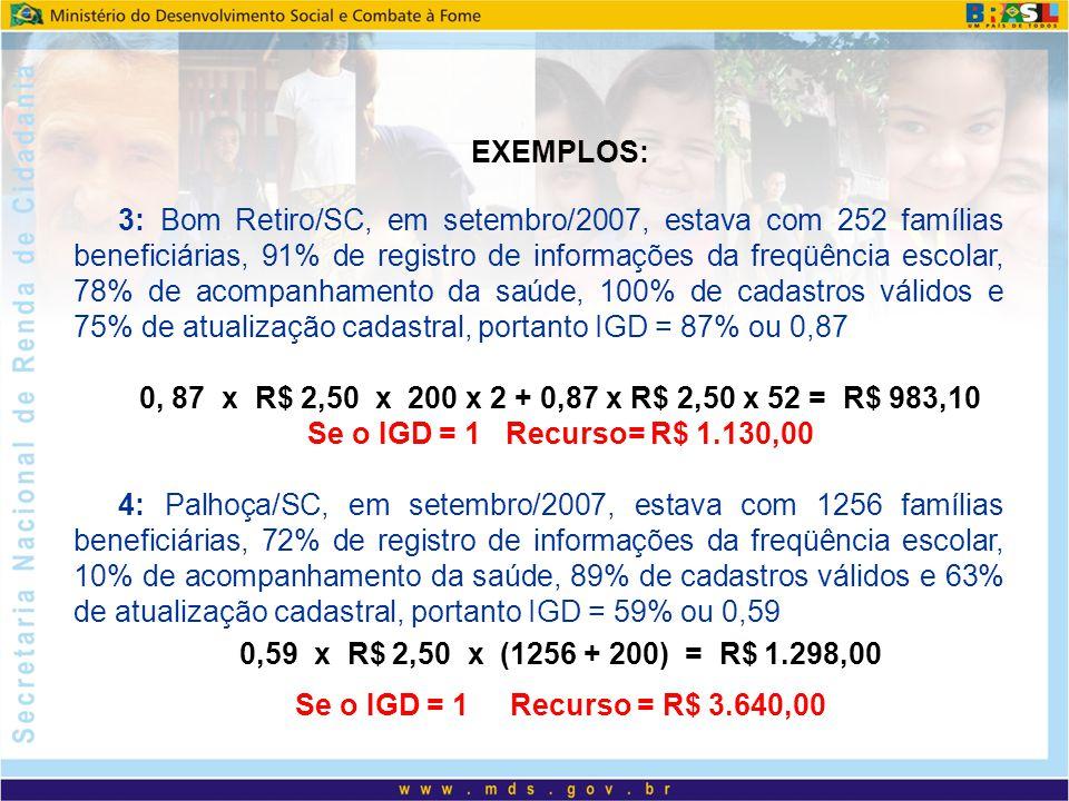 EXEMPLOS: 3: Bom Retiro/SC, em setembro/2007, estava com 252 famílias beneficiárias, 91% de registro de informações da freqüência escolar, 78% de acompanhamento da saúde, 100% de cadastros válidos e 75% de atualização cadastral, portanto IGD = 87% ou 0,87 0, 87 x R$ 2,50 x 200 x 2 + 0,87 x R$ 2,50 x 52 = R$ 983,10 Se o IGD = 1 Recurso= R$ 1.130,00 4: Palhoça/SC, em setembro/2007, estava com 1256 famílias beneficiárias, 72% de registro de informações da freqüência escolar, 10% de acompanhamento da saúde, 89% de cadastros válidos e 63% de atualização cadastral, portanto IGD = 59% ou 0,59 0,59 x R$ 2,50 x (1256 + 200) = R$ 1.298,00 Se o IGD = 1 Recurso = R$ 3.640,00