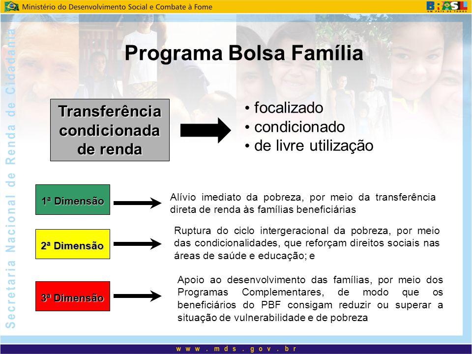 Programa Bolsa Família Transferência condicionada de renda focalizado condicionado de livre utilização 1ª Dimensão Alívio imediato da pobreza, por meio da transferência direta de renda às famílias beneficiárias 2ª Dimensão 3ª Dimensão Ruptura do ciclo intergeracional da pobreza, por meio das condicionalidades, que reforçam direitos sociais nas áreas de saúde e educação; e Apoio ao desenvolvimento das famílias, por meio dos Programas Complementares, de modo que os beneficiários do PBF consigam reduzir ou superar a situação de vulnerabilidade e de pobreza