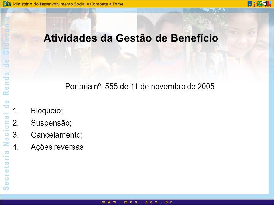 Portaria nº. 555 de 11 de novembro de 2005 1.Bloqueio; 2.Suspensão; 3.Cancelamento; 4.Ações reversas Atividades da Gestão de Benefício