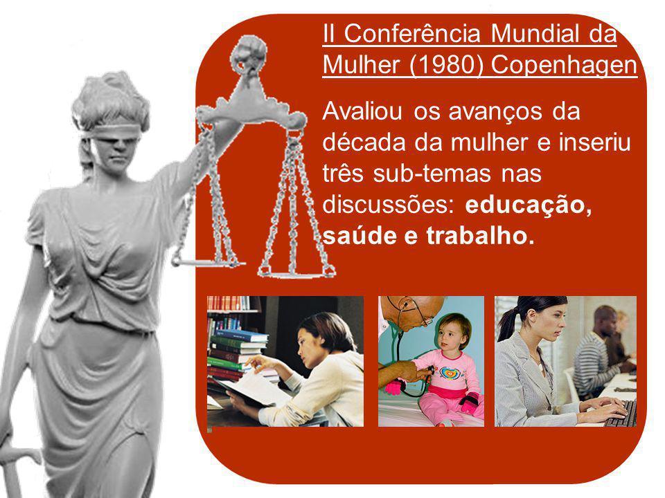 & de mulheres II Conferência Mundial da Mulher (1980) Copenhagen Avaliou os avanços da década da mulher e inseriu três sub-temas nas discussões: educa