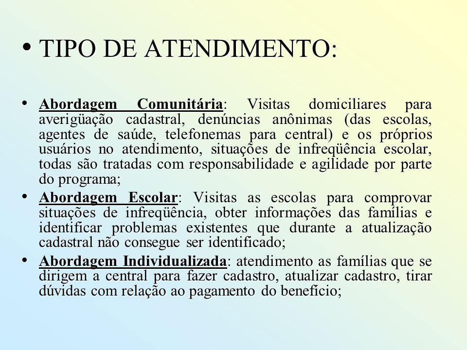 TIPO DE ATENDIMENTO: TIPO DE ATENDIMENTO: Abordagem Comunitária: Visitas domiciliares para averigüação cadastral, denúncias anônimas (das escolas, age