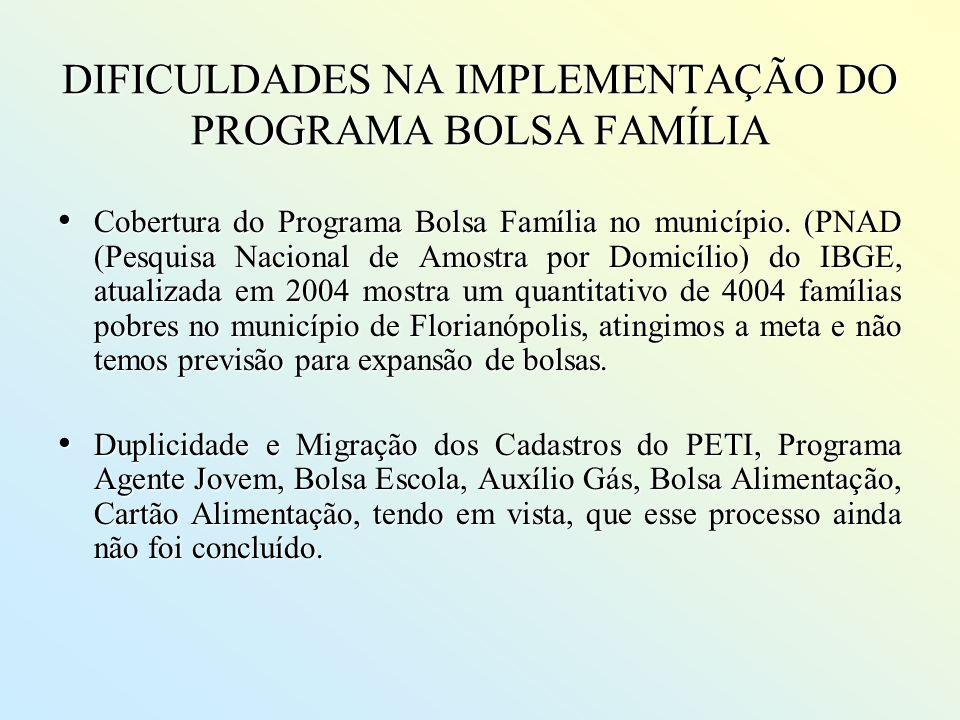 DIFICULDADES NA IMPLEMENTAÇÃO DO PROGRAMA BOLSA FAMÍLIA Cobertura do Programa Bolsa Família no município. (PNAD (Pesquisa Nacional de Amostra por Domi