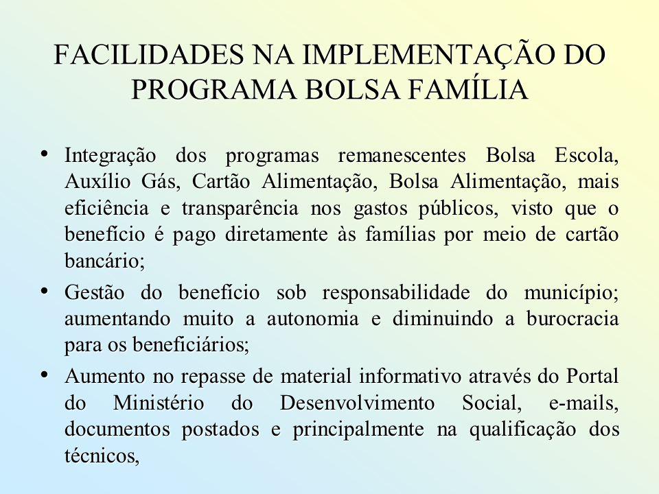FACILIDADES NA IMPLEMENTAÇÃO DO PROGRAMA BOLSA FAMÍLIA Integração dos programas remanescentes Bolsa Escola, Auxílio Gás, Cartão Alimentação, Bolsa Ali