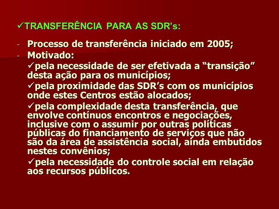 TRANSFERÊNCIA PARA AS SDRs: TRANSFERÊNCIA PARA AS SDRs: - Processo de transferência iniciado em 2005; - Motivado: pela necessidade de ser efetivada a transição desta ação para os municípios; pela necessidade de ser efetivada a transição desta ação para os municípios; pela proximidade das SDRs com os municípios onde estes Centros estão alocados; pela proximidade das SDRs com os municípios onde estes Centros estão alocados; pela complexidade desta transferência, que envolve contínuos encontros e negociações, inclusive com o assumir por outras políticas públicas do financiamento de serviços que não são da área de assistência social, ainda embutidos nestes convênios; pela complexidade desta transferência, que envolve contínuos encontros e negociações, inclusive com o assumir por outras políticas públicas do financiamento de serviços que não são da área de assistência social, ainda embutidos nestes convênios; pela necessidade do controle social em relação aos recursos públicos.