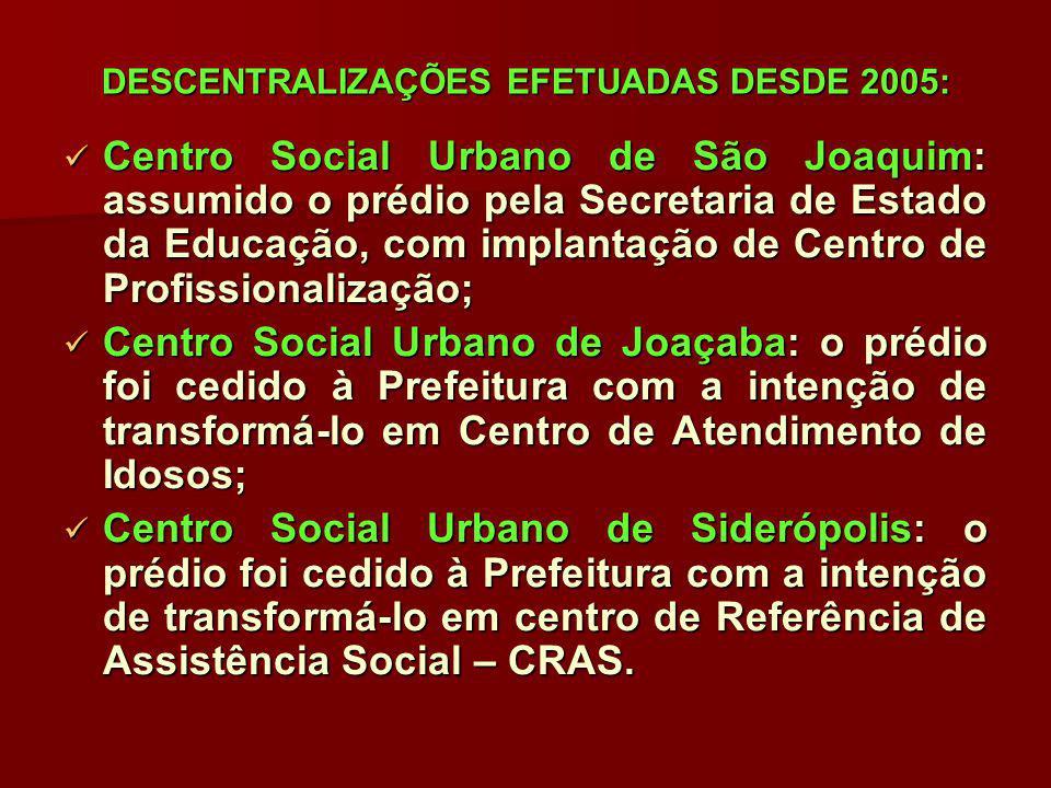 DESCENTRALIZAÇÕES EFETUADAS DESDE 2005: Centro Social Urbano de São Joaquim: assumido o prédio pela Secretaria de Estado da Educação, com implantação