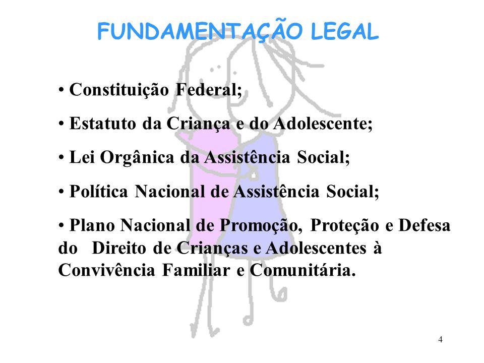 4 FUNDAMENTAÇÃO LEGAL Constituição Federal; Estatuto da Criança e do Adolescente; Lei Orgânica da Assistência Social; Política Nacional de Assistência