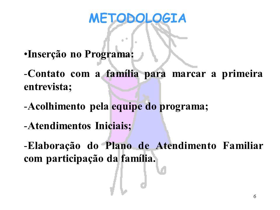 6 METODOLOGIA Inserção no Programa: -Contato com a família para marcar a primeira entrevista; -Acolhimento pela equipe do programa; -Atendimentos Inic
