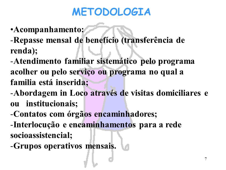 7 METODOLOGIA Acompanhamento: -Repasse mensal de benefício (transferência de renda); -Atendimento familiar sistemático pelo programa acolher ou pelo s