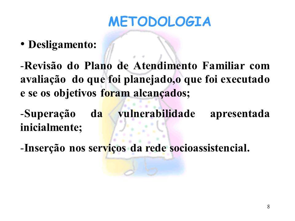 8 METODOLOGIA Desligamento: -Revisão do Plano de Atendimento Familiar com avaliação do que foi planejado,o que foi executado e se os objetivos foram a