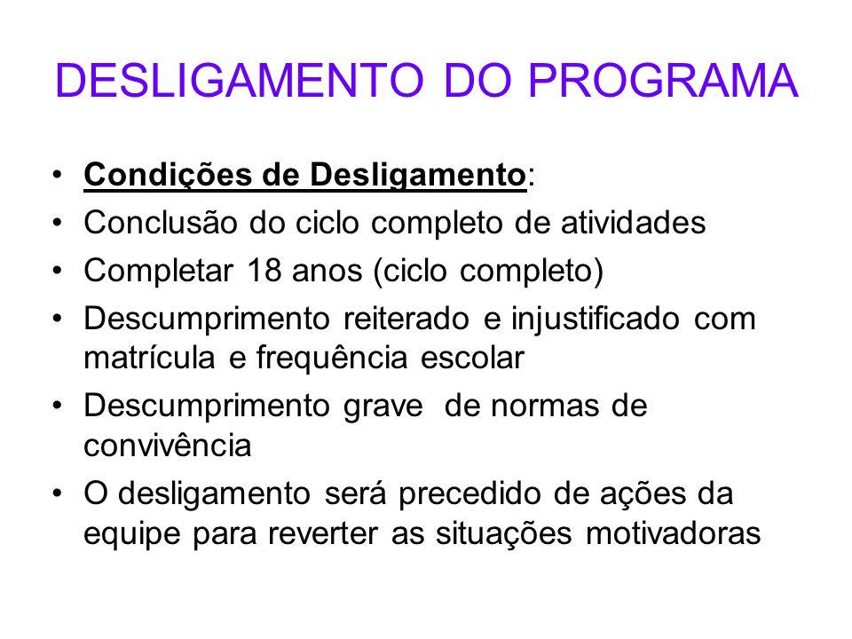DESLIGAMENTO DO PROGRAMA Condições de Desligamento: Conclusão do ciclo completo de atividades Completar 18 anos (ciclo completo) Descumprimento reiter