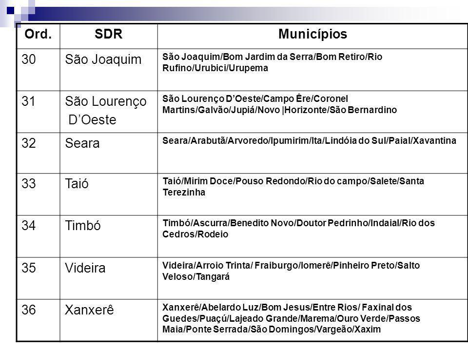 Ord.SDRMunicípios 30São Joaquim São Joaquim/Bom Jardim da Serra/Bom Retiro/Rio Rufino/Urubici/Urupema 31São Lourenço DOeste São Lourenço DOeste/Campo