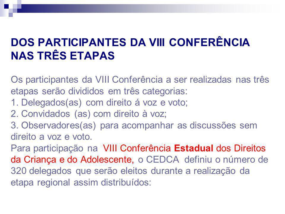 DOS PARTICIPANTES DA VIII CONFERÊNCIA NAS TRÊS ETAPAS Os participantes da VIII Conferência a ser realizadas nas três etapas serão divididos em três ca