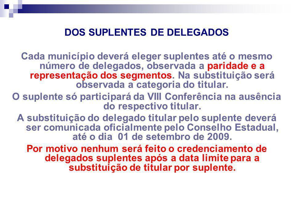 DOS SUPLENTES DE DELEGADOS Cada município deverá eleger suplentes até o mesmo número de delegados, observada a paridade e a representação dos segmento