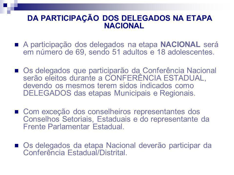 DA PARTICIPAÇÃO DOS DELEGADOS NA ETAPA NACIONAL A participação dos delegados na etapa NACIONAL será em número de 69, sendo 51 adultos e 18 adolescente