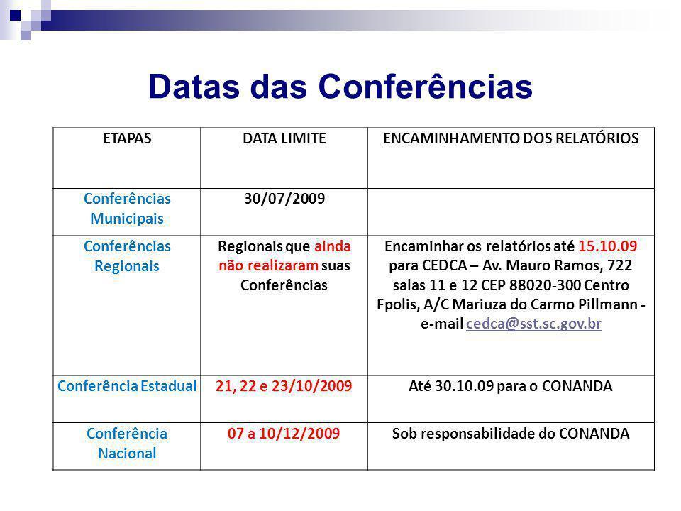 Datas das Conferências ETAPASDATA LIMITEENCAMINHAMENTO DOS RELATÓRIOS Conferências Municipais 30/07/2009 Conferências Regionais Regionais que ainda nã