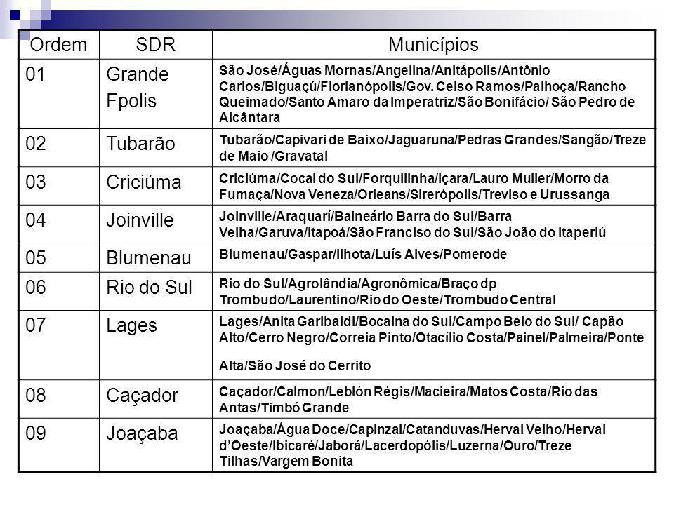 OrdemSDRMunicípios 01Grande Fpolis São José/Águas Mornas/Angelina/Anitápolis/Antônio Carlos/Biguaçú/Florianópolis/Gov. Celso Ramos/Palhoça/Rancho Quei