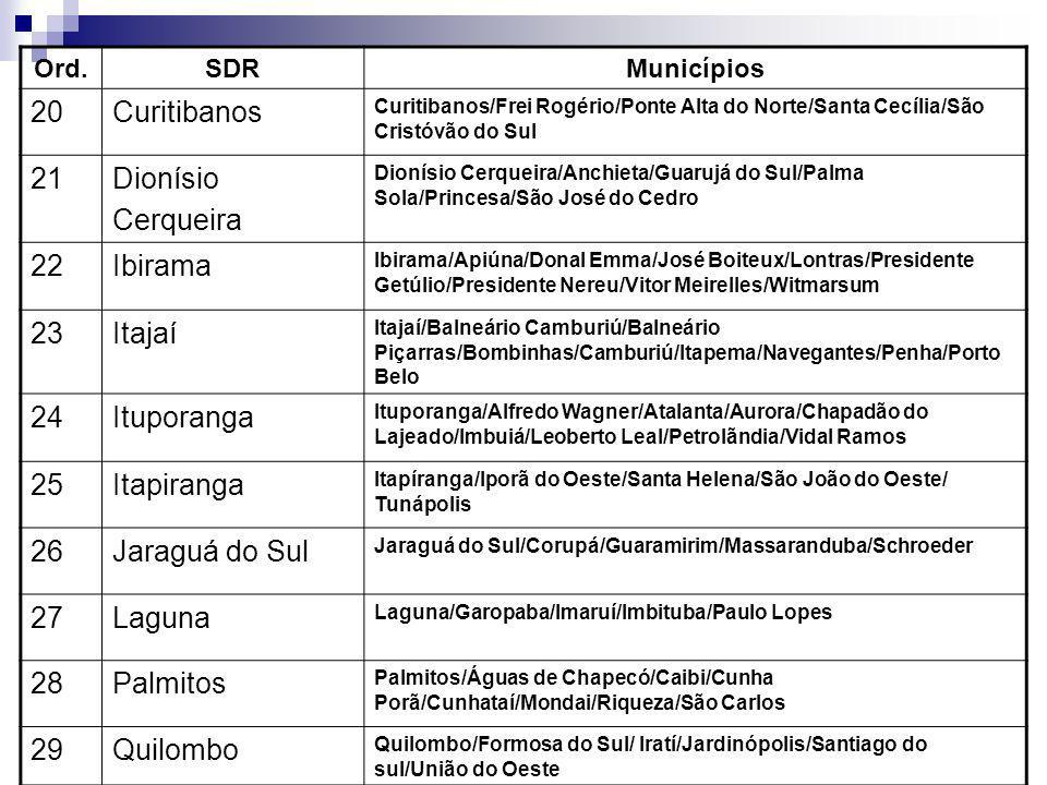 Ord.SDRMunicípios 20Curitibanos Curitibanos/Frei Rogério/Ponte Alta do Norte/Santa Cecília/São Cristóvão do Sul 21Dionísio Cerqueira Dionísio Cerqueir