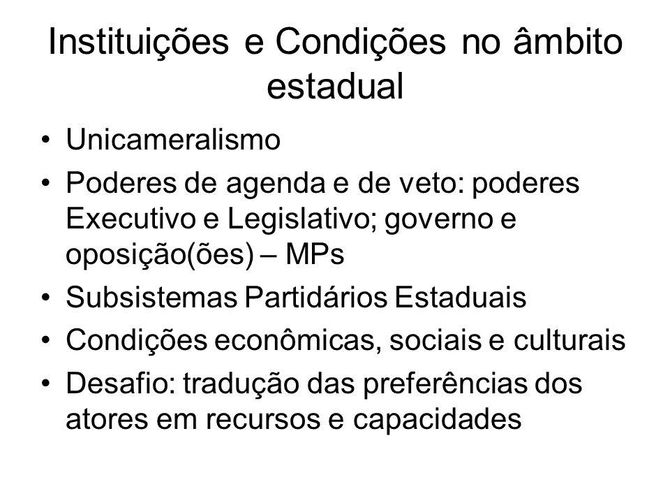 Instituições e Condições no âmbito estadual Unicameralismo Poderes de agenda e de veto: poderes Executivo e Legislativo; governo e oposição(ões) – MPs