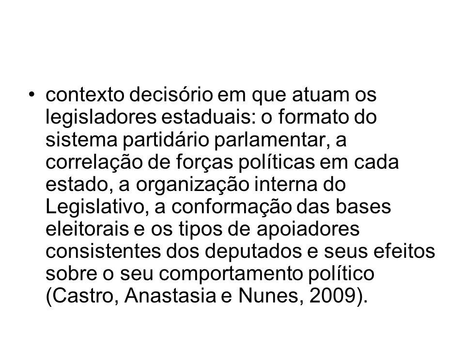 contexto decisório em que atuam os legisladores estaduais: o formato do sistema partidário parlamentar, a correlação de forças políticas em cada estad