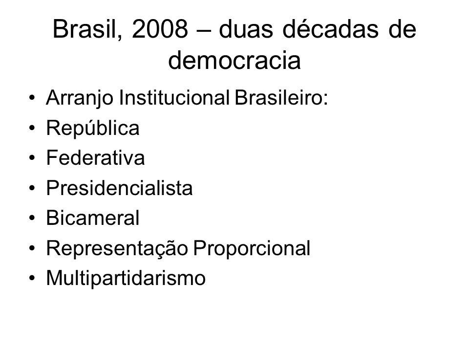 Brasil, 2008 – duas décadas de democracia Arranjo Institucional Brasileiro: República Federativa Presidencialista Bicameral Representação Proporcional Multipartidarismo