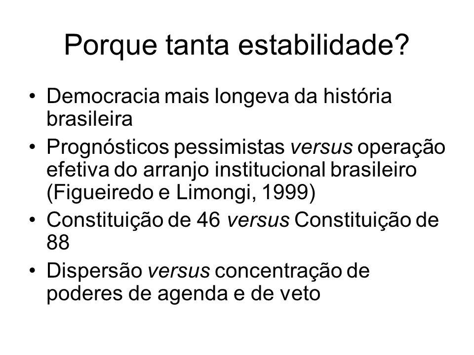 Porque tanta estabilidade? Democracia mais longeva da história brasileira Prognósticos pessimistas versus operação efetiva do arranjo institucional br