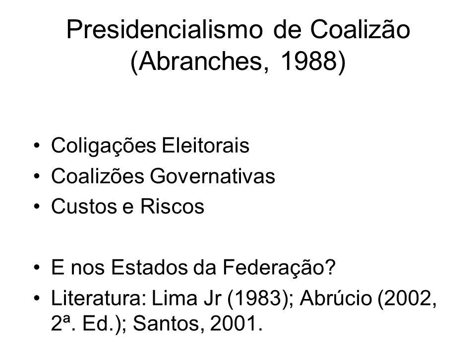 Presidencialismo de Coalizão (Abranches, 1988) Coligações Eleitorais Coalizões Governativas Custos e Riscos E nos Estados da Federação.