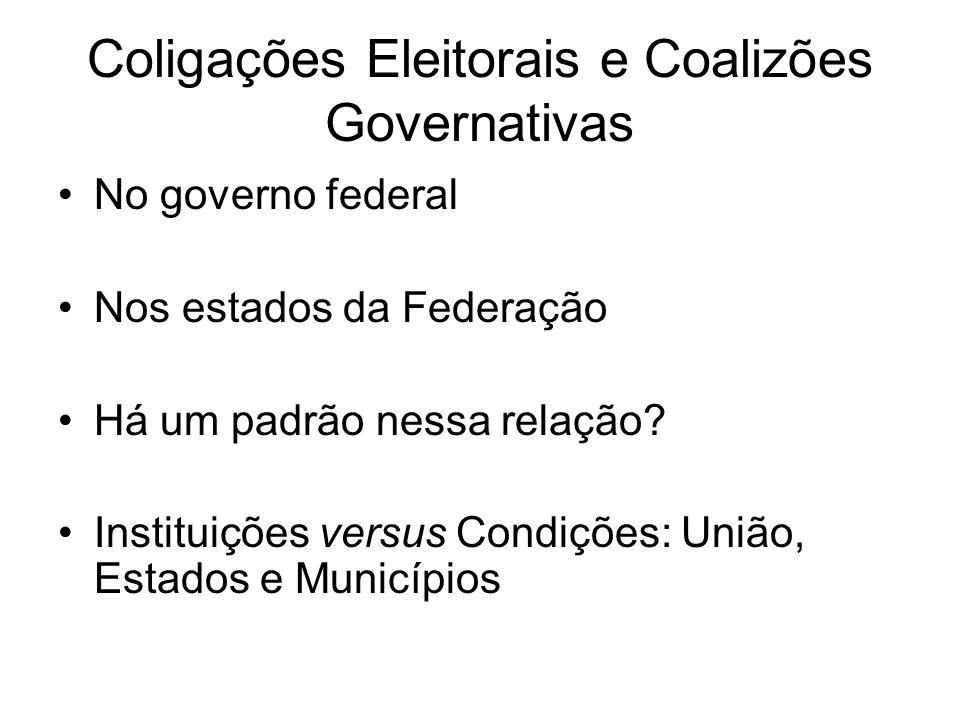 Coligações Eleitorais e Coalizões Governativas No governo federal Nos estados da Federação Há um padrão nessa relação? Instituições versus Condições: