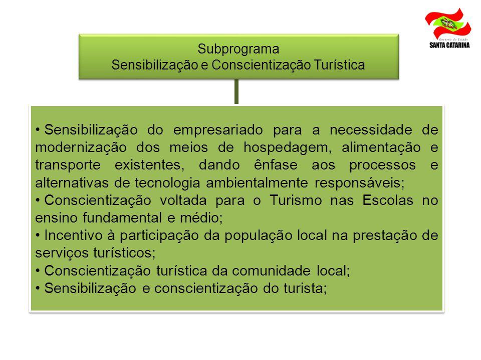 Subprograma Sensibilização e Conscientização Turística Subprograma Sensibilização e Conscientização Turística Sensibilização do empresariado para a ne