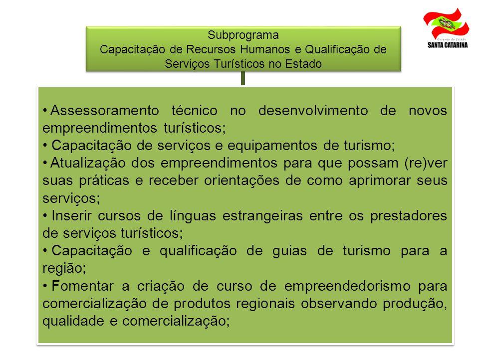 Subprograma Capacitação de Recursos Humanos e Qualificação de Serviços Turísticos no Estado Subprograma Capacitação de Recursos Humanos e Qualificação