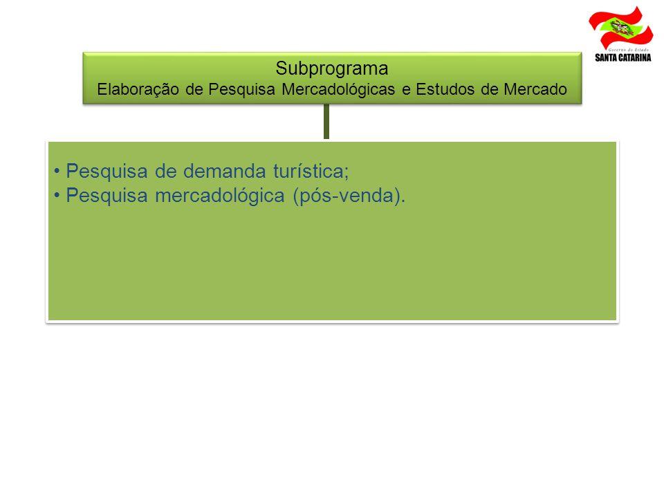 Subprograma Elaboração de Pesquisa Mercadológicas e Estudos de Mercado Subprograma Elaboração de Pesquisa Mercadológicas e Estudos de Mercado Pesquisa