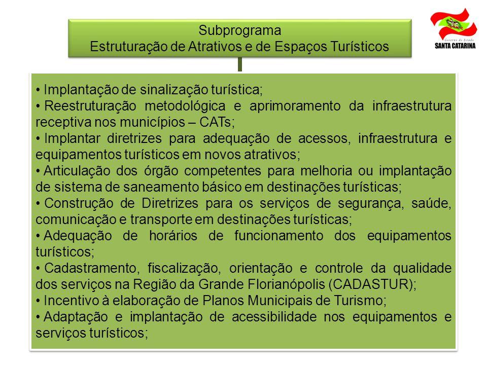 Subprograma Sustentabilidade de Destinações Turísticas Subprograma Sustentabilidade de Destinações Turísticas Planos de manejo para inserção do turismo em áreas ambientais; Articular a aplicabilidade da legislação vigente; Desenvolver e apoiar projetos de sustentabilidade ambiental para fomentar os produtos turísticos.