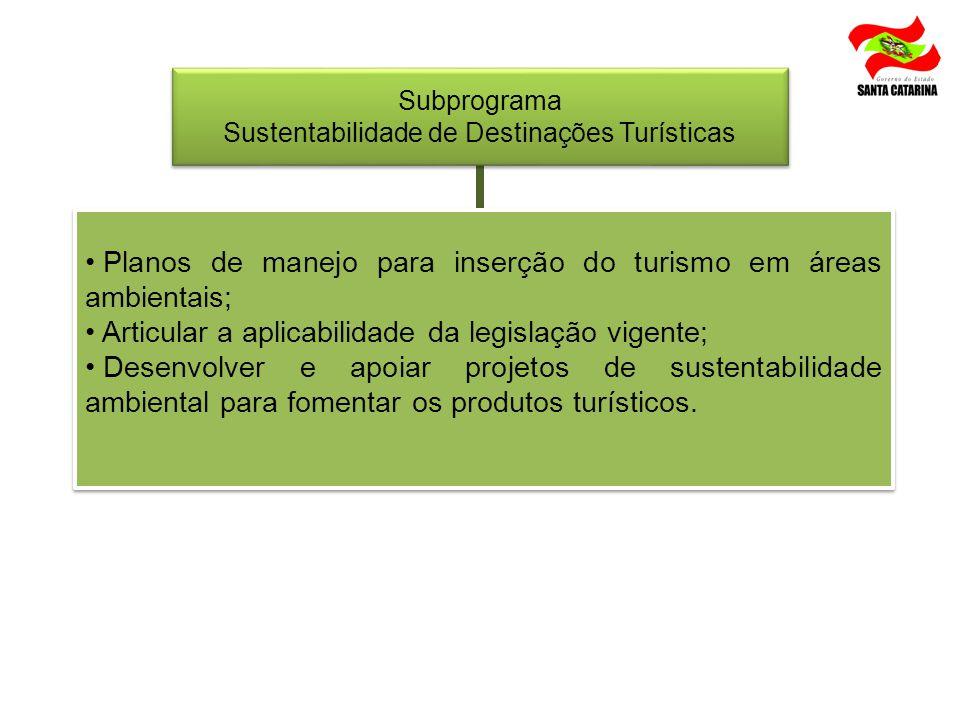 Subprograma Sustentabilidade de Destinações Turísticas Subprograma Sustentabilidade de Destinações Turísticas Planos de manejo para inserção do turism