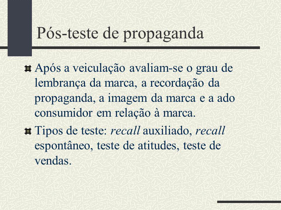 Pré-teste de propaganda Verifica as reações a um anúncio-teste. Avalia a comunicação e persuasão antes da campanha iniciar. Tipos: teste de portfólio,