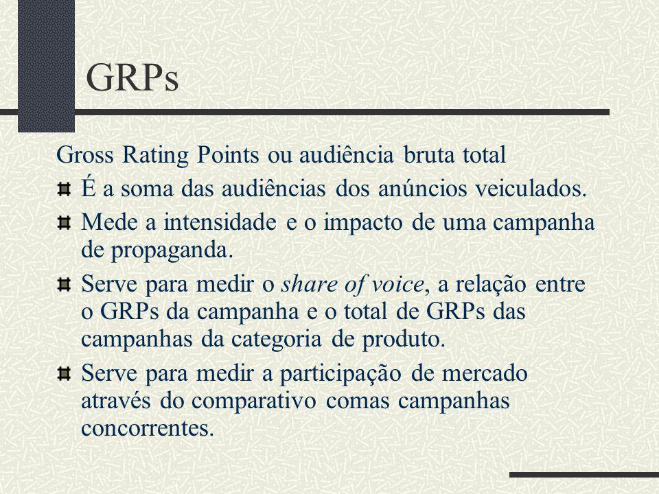 Pesquisa de mídia GRPs; Cobertura ou audiência líquida; Freqüência média; Distribuição de freqüência; e, CPM