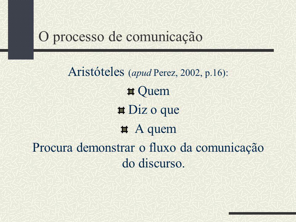 O processo de comunicação Aristóteles (apud Perez, 2002, p.16): Quem Diz o que A quem Procura demonstrar o fluxo da comunicação do discurso.
