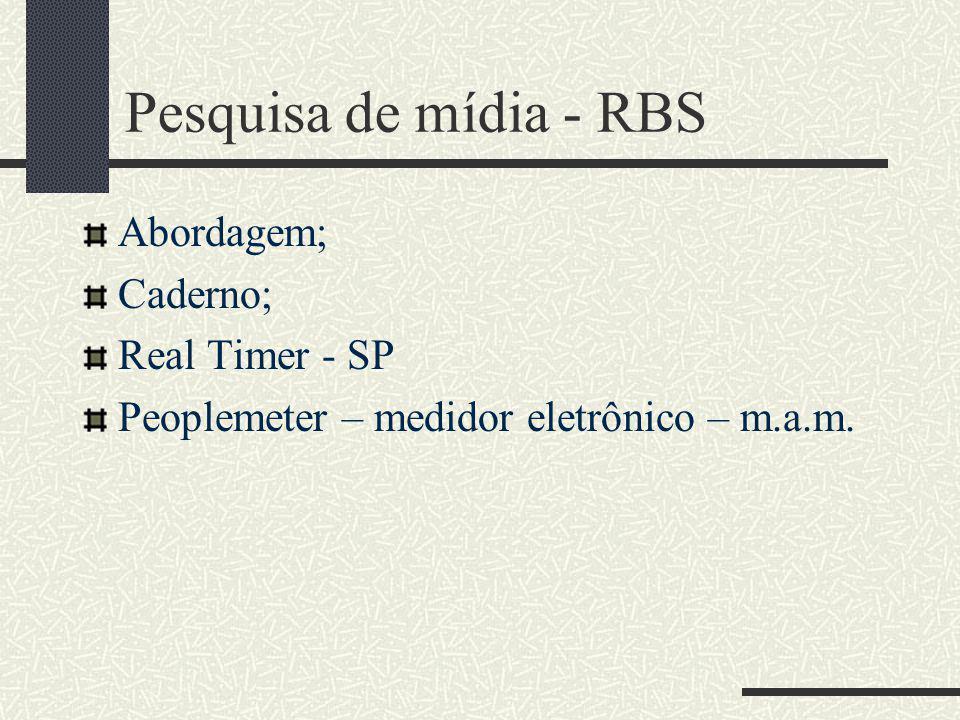 Pesquisa de mídia - TVBV SEGUNDOS LUGARES O programa Brasil Urgente exibido no horário das 18:15 às 19:00 ficou em segundo lugar com média de 4,9% de