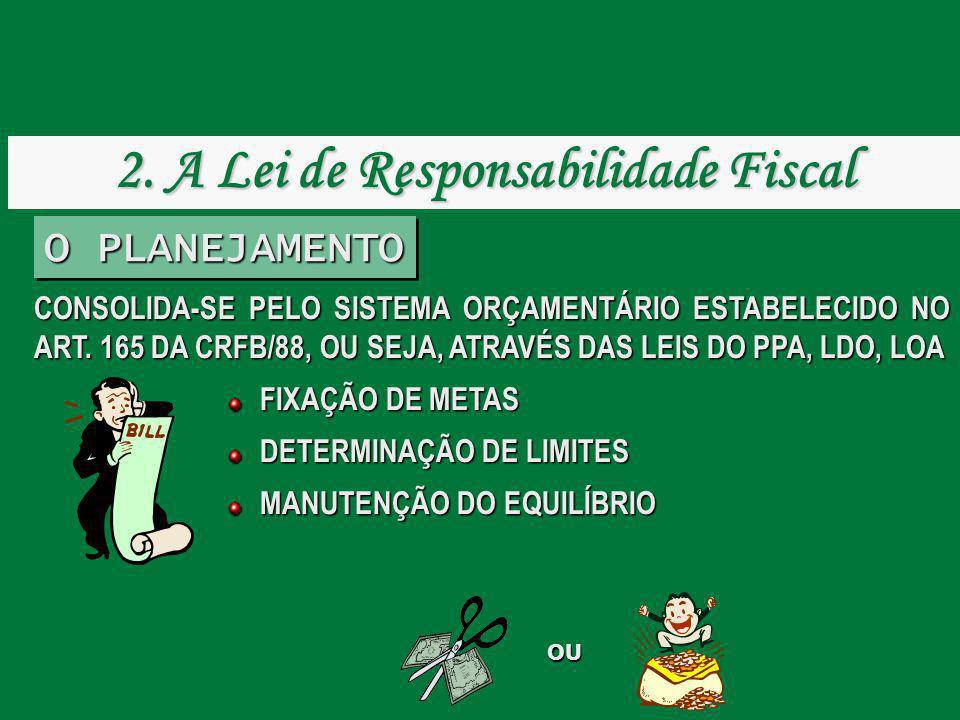 CONSOLIDA-SE PELO SISTEMA ORÇAMENTÁRIO ESTABELECIDO NO ART. 165 DA CRFB/88, OU SEJA, ATRAVÉS DAS LEIS DO PPA, LDO, LOA FIXAÇÃO DE METAS DETERMINAÇÃO D