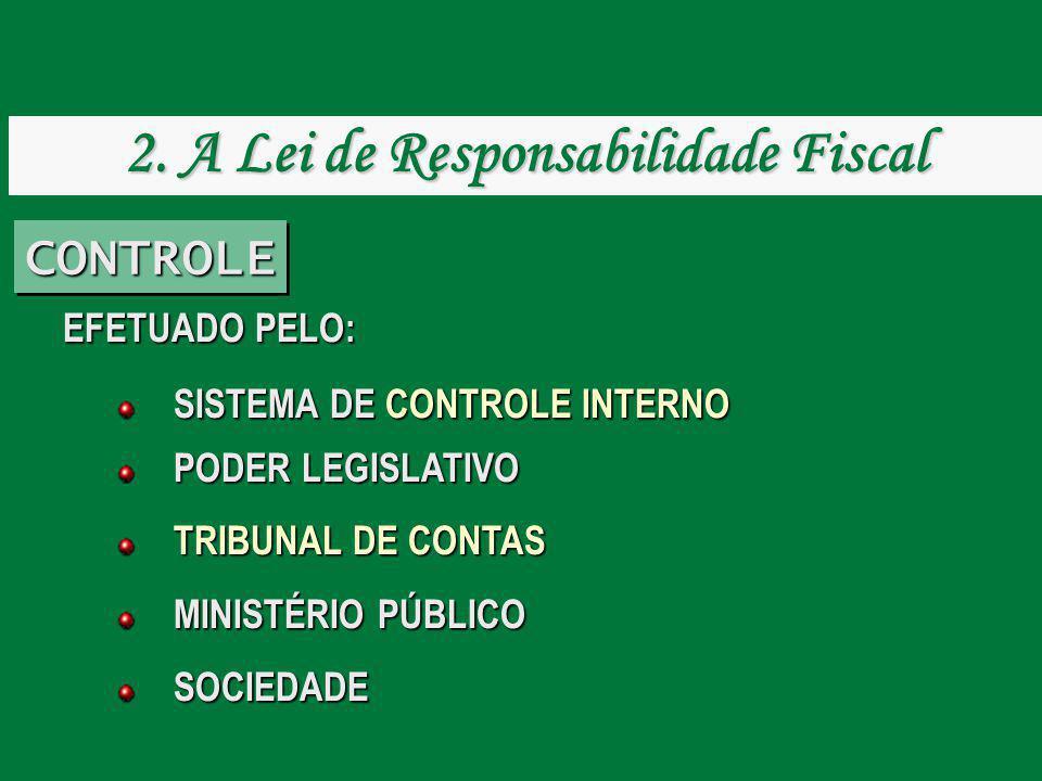 EFETUADO PELO: SISTEMA DE CONTROLE INTERNO SISTEMA DE CONTROLE INTERNO PODER LEGISLATIVO PODER LEGISLATIVO TRIBUNAL DE CONTAS TRIBUNAL DE CONTAS MINIS