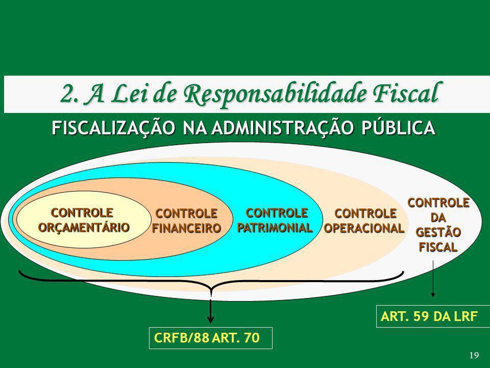 19 CONTROLE PATRIMONIAL CONTROLEFINANCEIRO FISCALIZAÇÃO NA ADMINISTRAÇÃO PÚBLICA CONTROLEORÇAMENTÁRIO CONTROLE OPERACIONAL CONTROLEDAGESTÃOFISCAL ART.