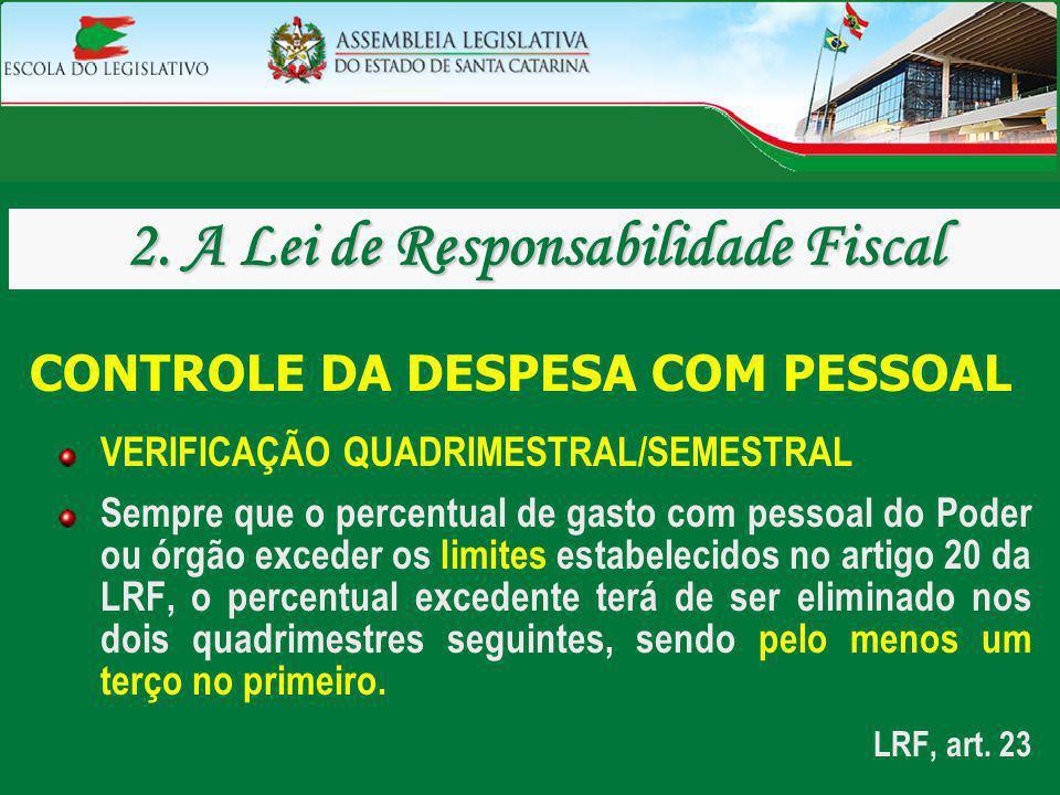 CONTROLE DA DESPESA COM PESSOAL VERIFICAÇÃO QUADRIMESTRAL/SEMESTRAL Sempre que o percentual de gasto com pessoal do Poder ou órgão exceder os limites