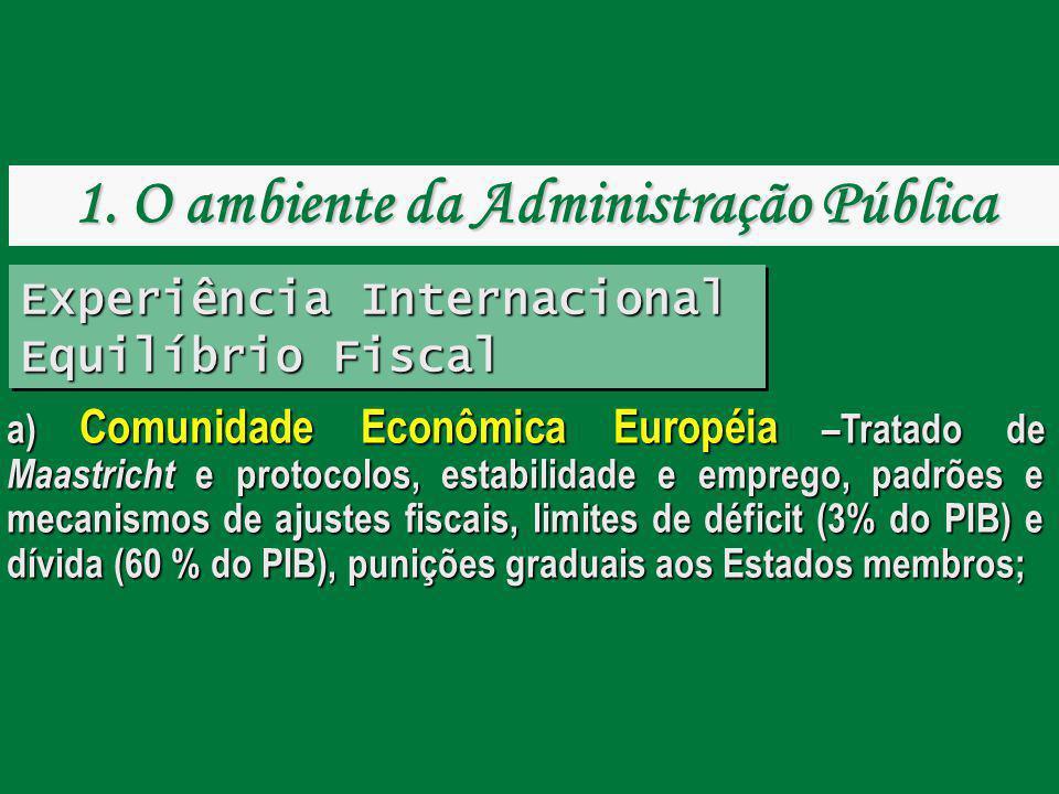 a) Comunidade Econômica Européia –Tratado de Maastricht e protocolos, estabilidade e emprego, padrões e mecanismos de ajustes fiscais, limites de défi