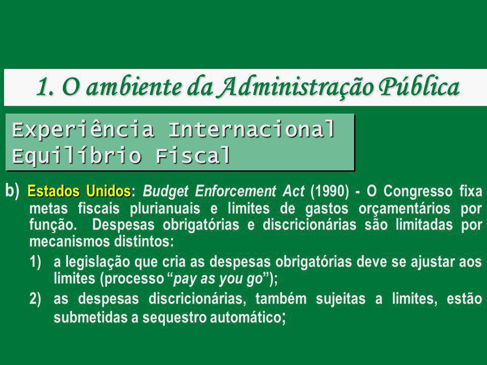 Estados Unidos b) Estados Unidos: Budget Enforcement Act (1990) - O Congresso fixa metas fiscais plurianuais e limites de gastos orçamentários por fun